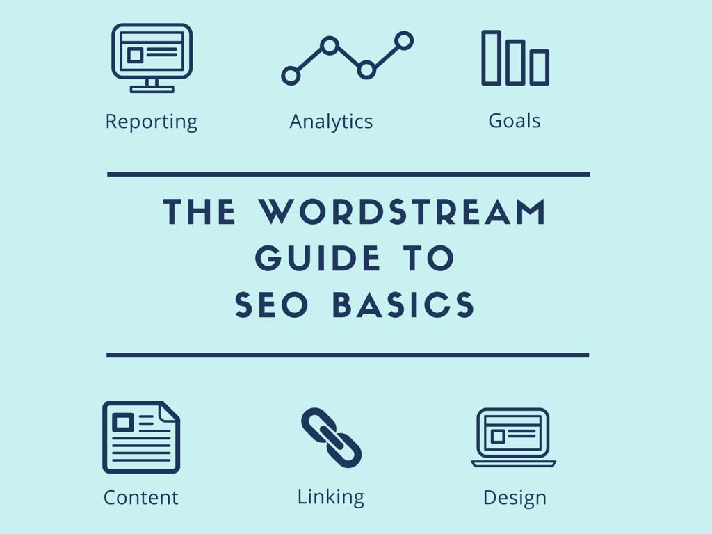 مبادئ ال SEO : دليل كامل للمبتدئين في تحسين محركات البحث من wordstream