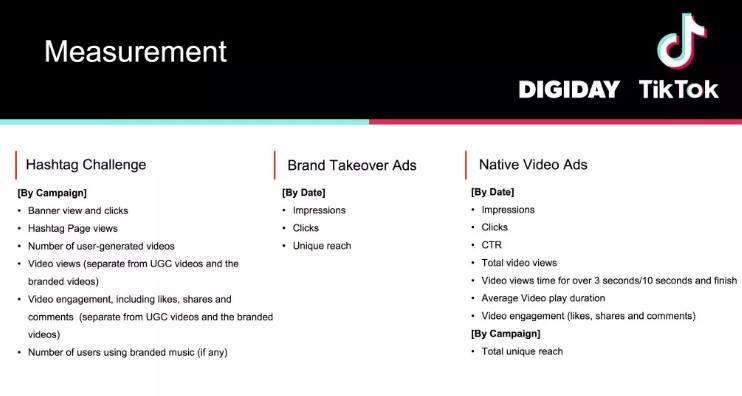 'طريقة التحليل والقياس في اعلانات تيك توك