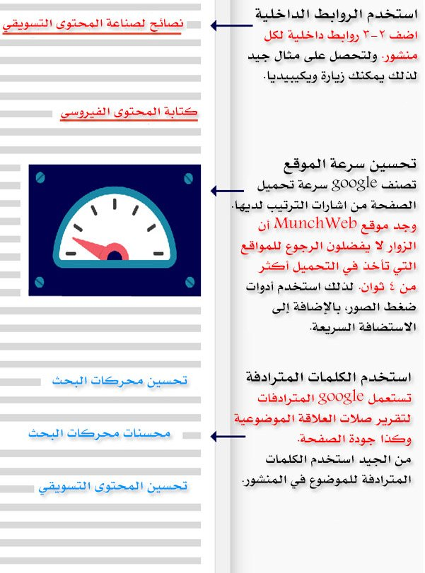 انفوجرافيك الدليل الشامل في تحسين محركات البحث وصناعة المحتوى التسويقي